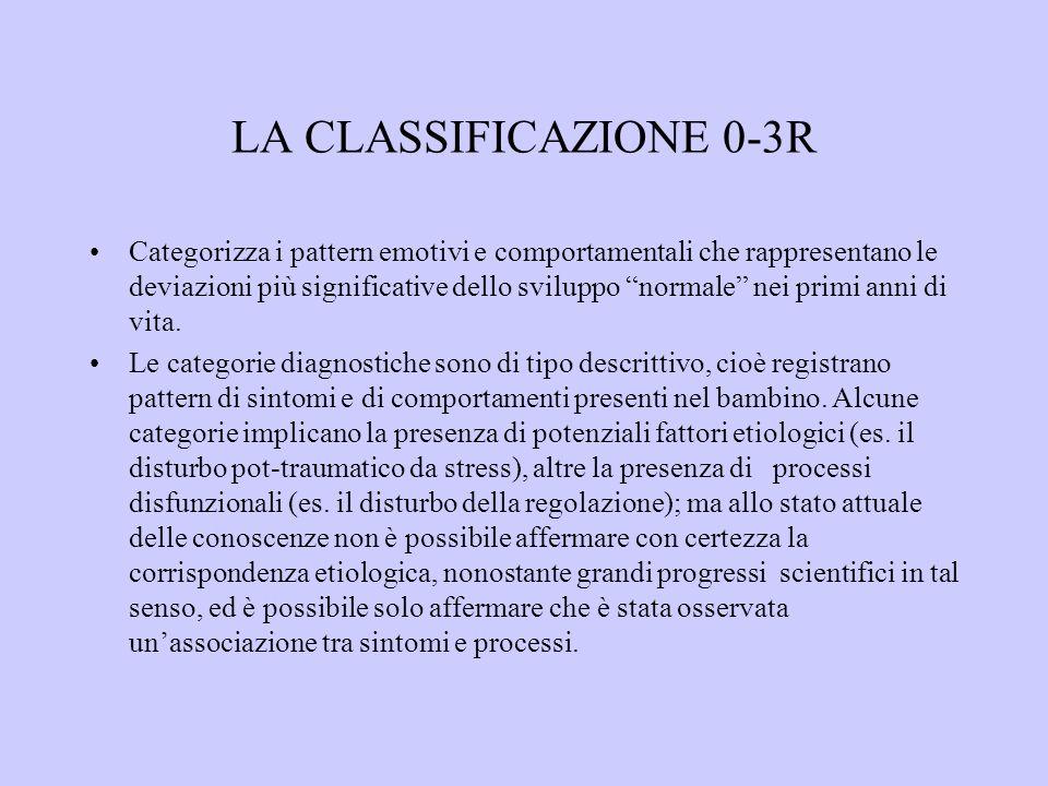 LA CLASSIFICAZIONE 0-3R
