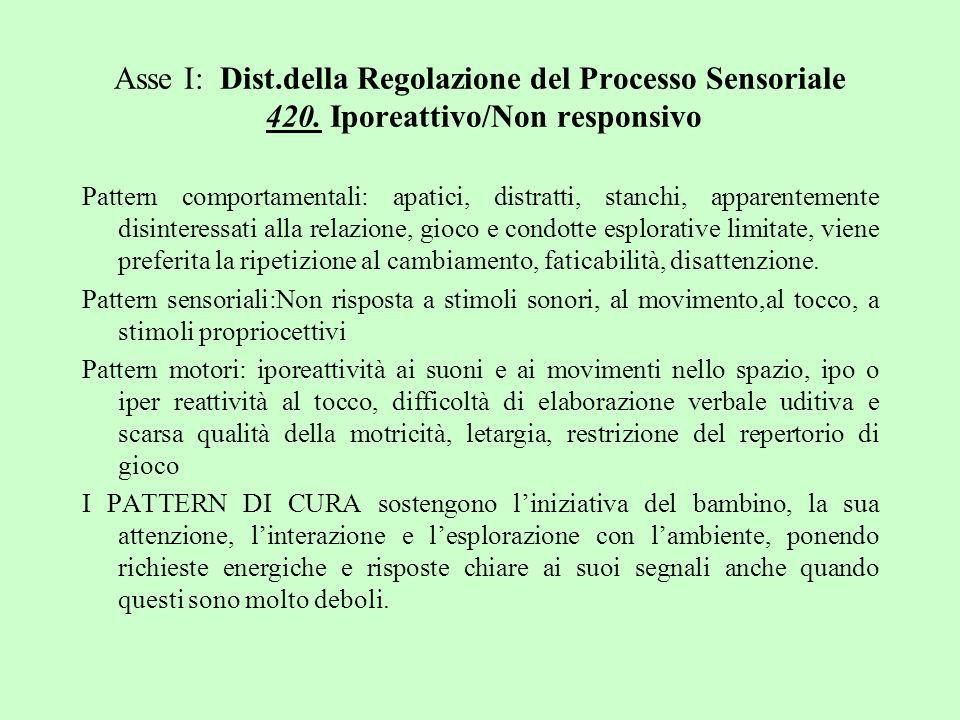 Asse I: Dist. della Regolazione del Processo Sensoriale 420