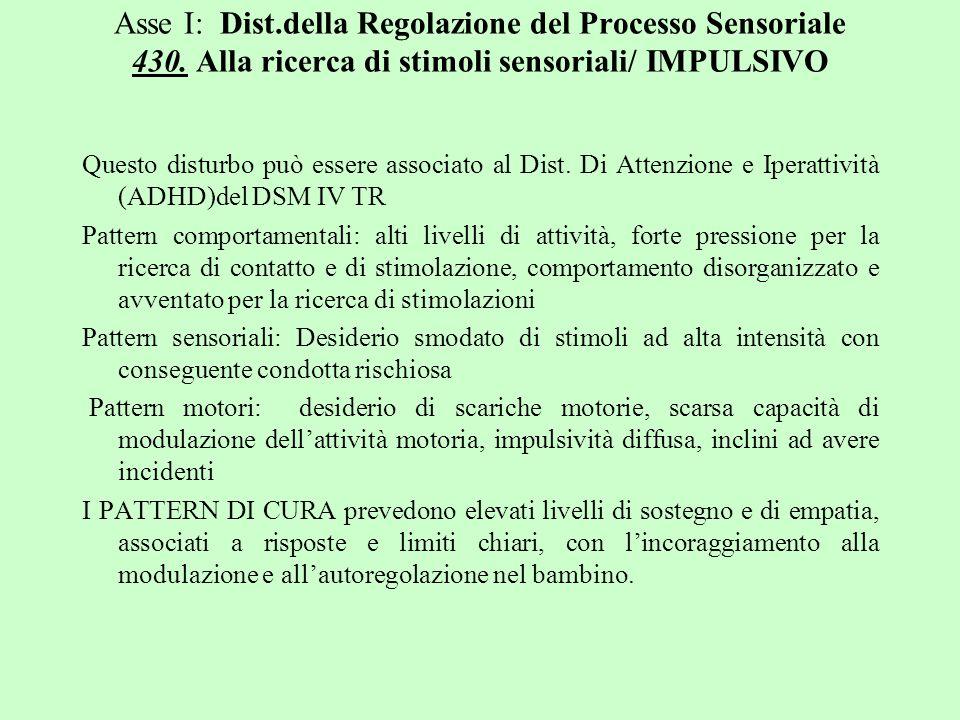 Asse I: Dist. della Regolazione del Processo Sensoriale 430
