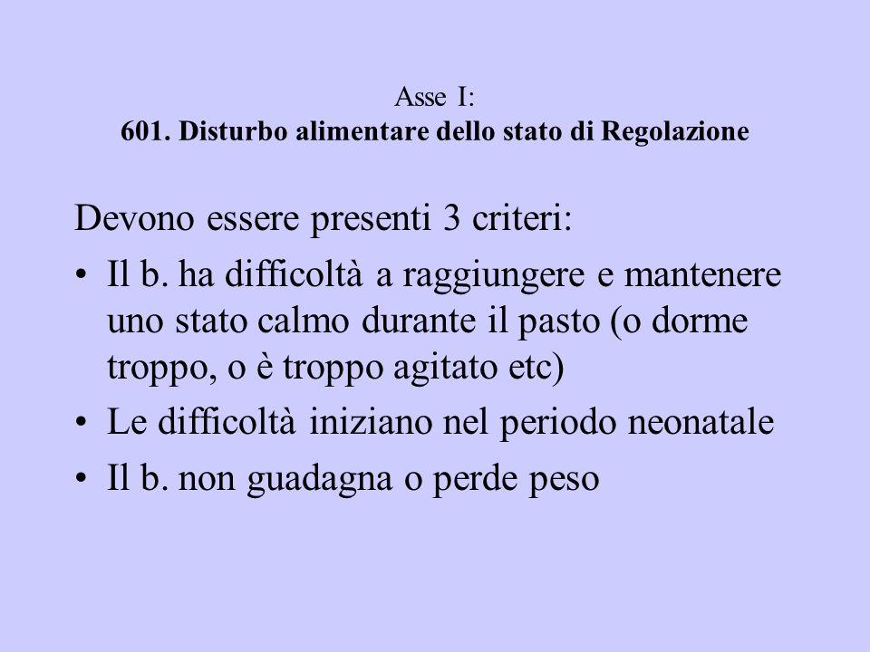 Asse I: 601. Disturbo alimentare dello stato di Regolazione