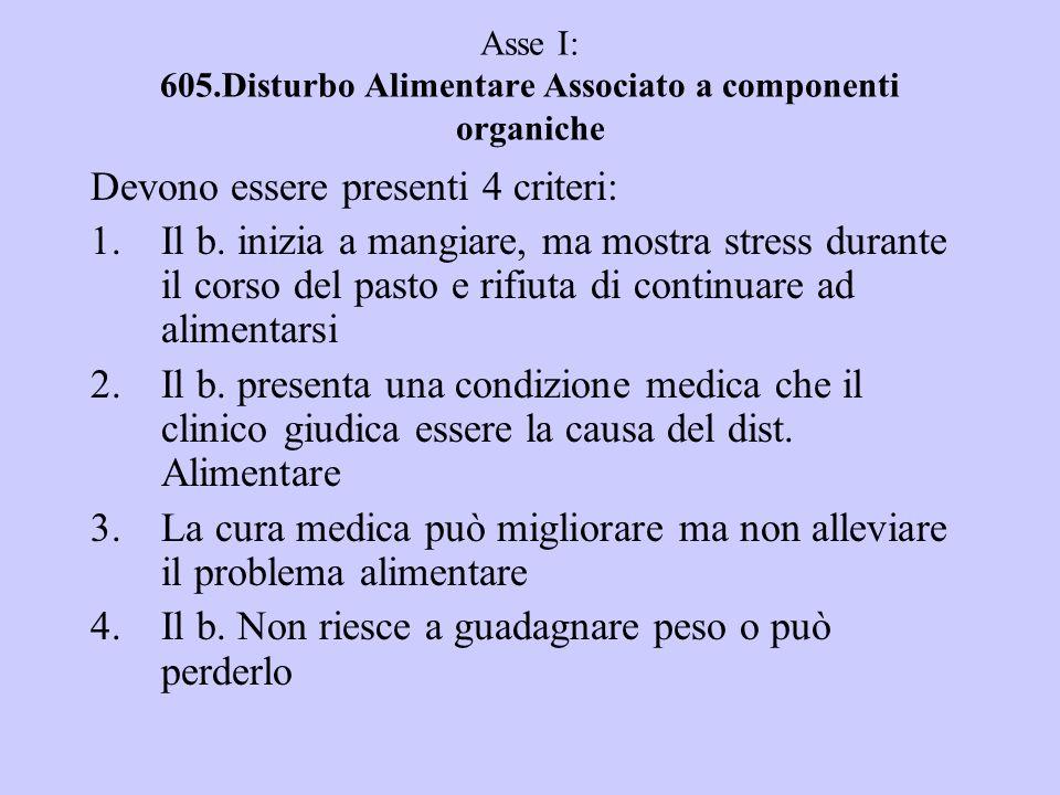 Asse I: 605.Disturbo Alimentare Associato a componenti organiche