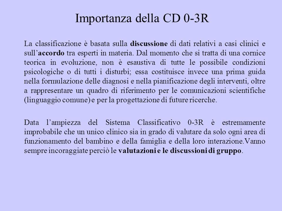 Importanza della CD 0-3R