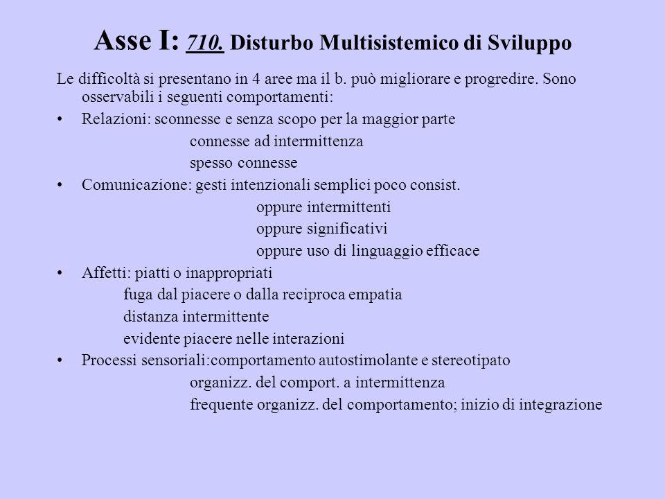 Asse I: 710. Disturbo Multisistemico di Sviluppo