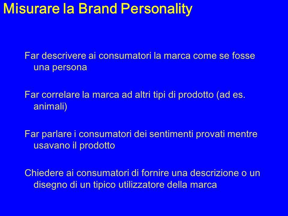 Misurare la Brand Personality