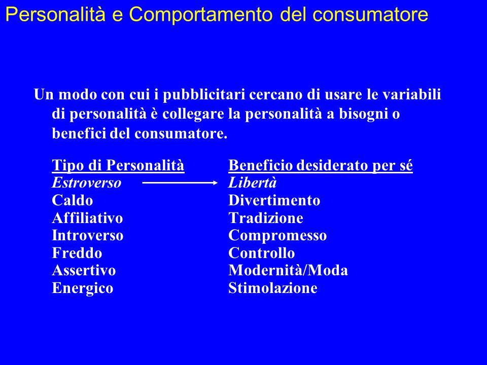 Personalità e Comportamento del consumatore