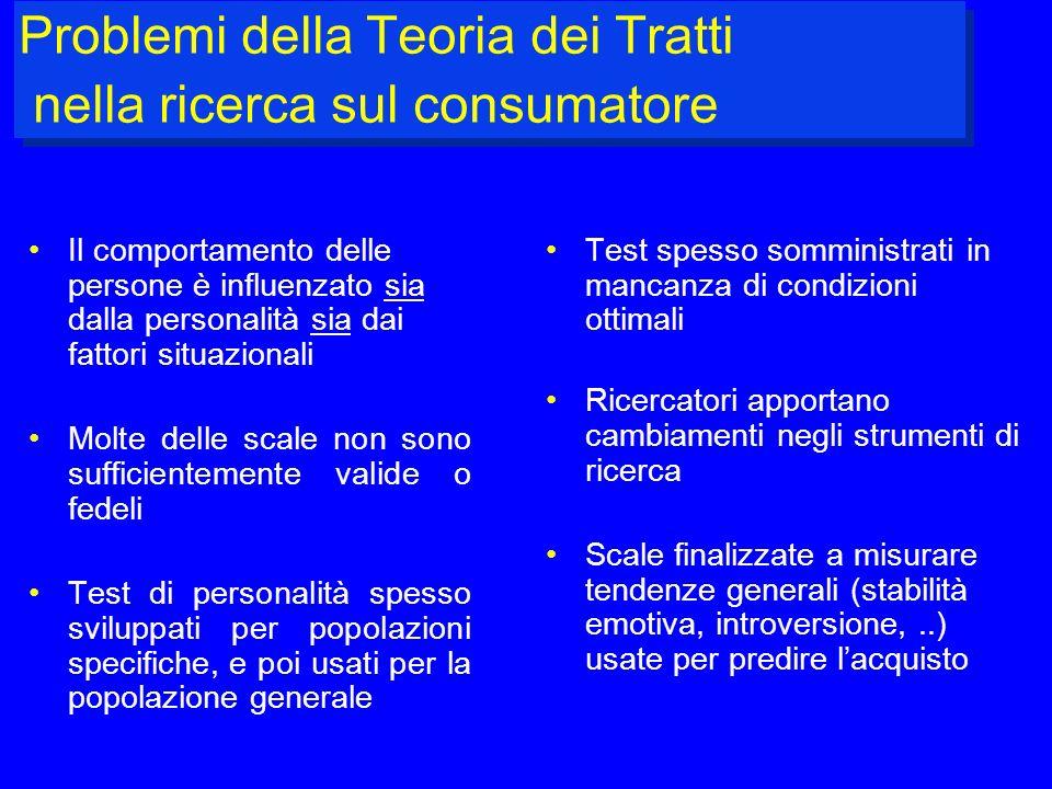 Problemi della Teoria dei Tratti nella ricerca sul consumatore
