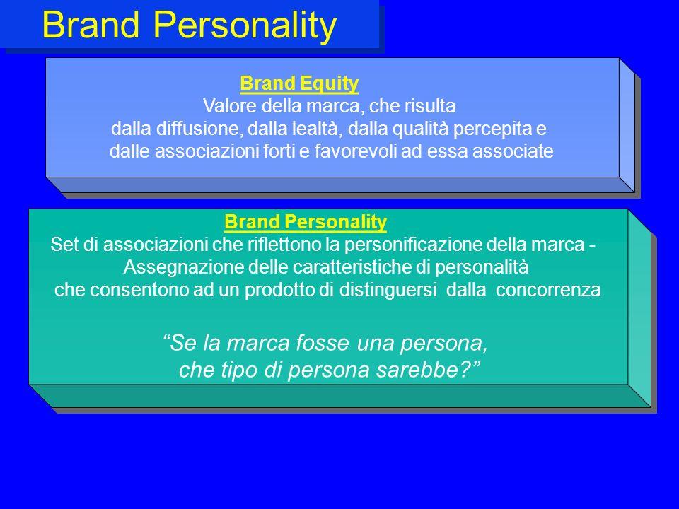 Brand Personality Se la marca fosse una persona,