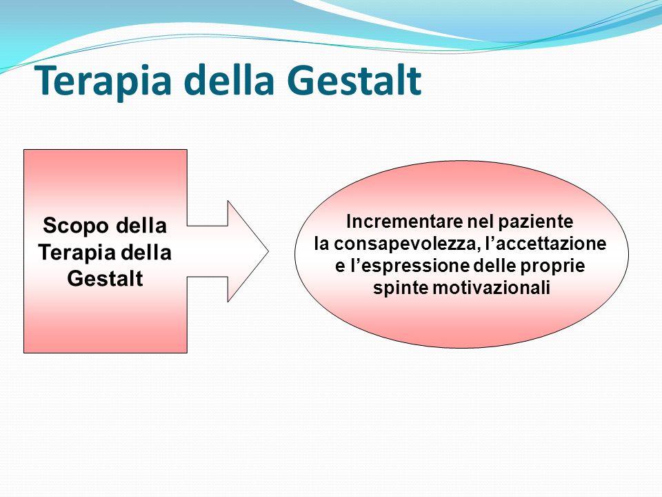 Terapia della Gestalt Scopo della Terapia della Gestalt
