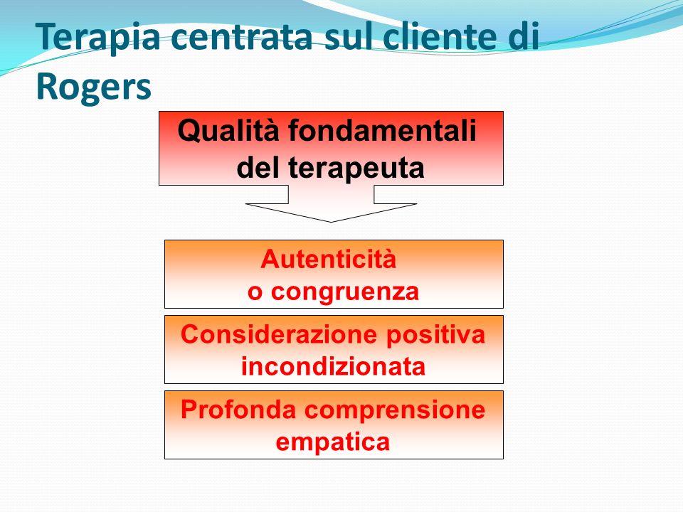 Terapia centrata sul cliente di Rogers