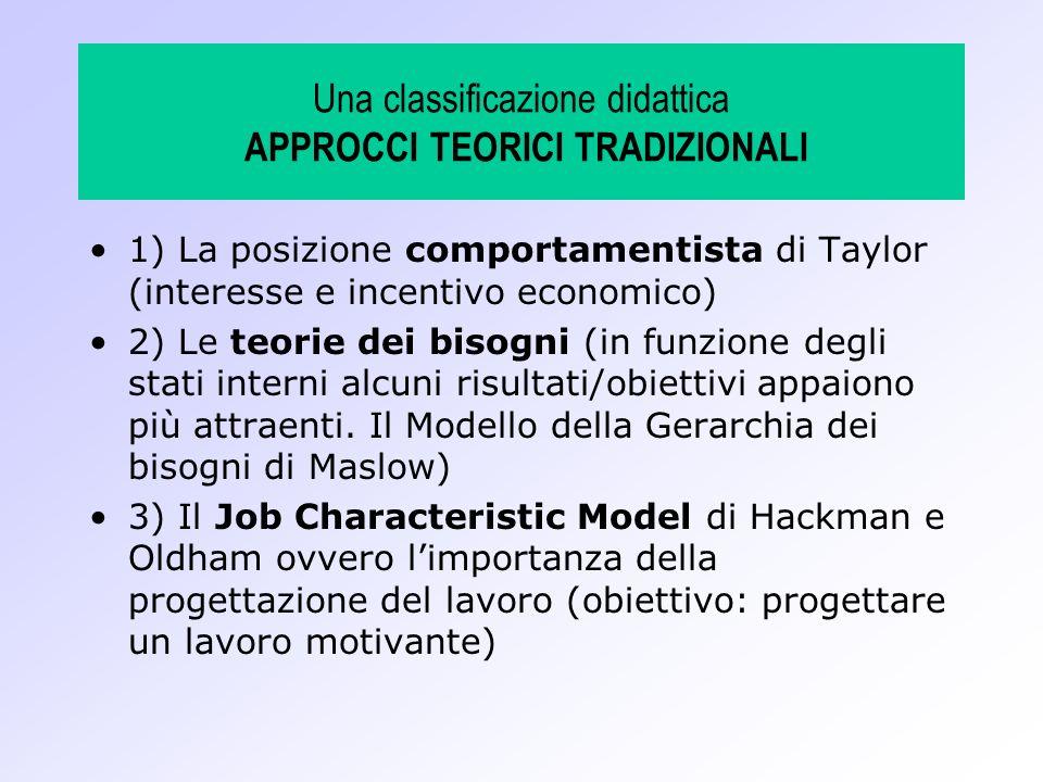 Una classificazione didattica APPROCCI TEORICI TRADIZIONALI