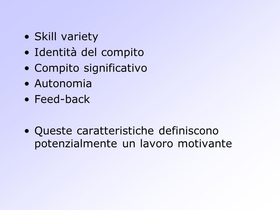 Skill variety Identità del compito. Compito significativo. Autonomia. Feed-back.