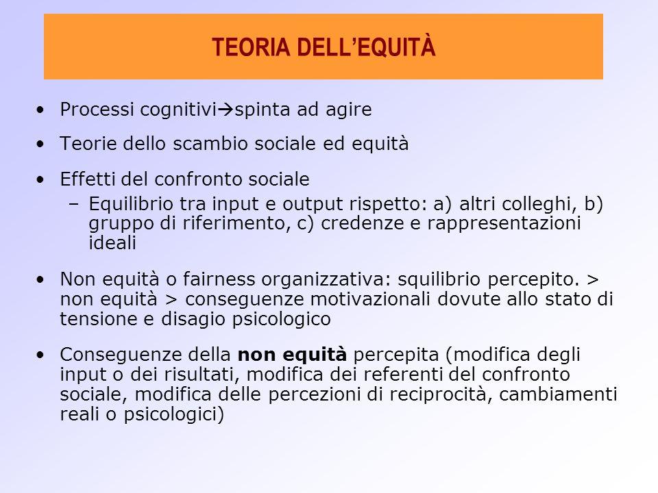 TEORIA DELL'EQUITÀ Processi cognitivispinta ad agire