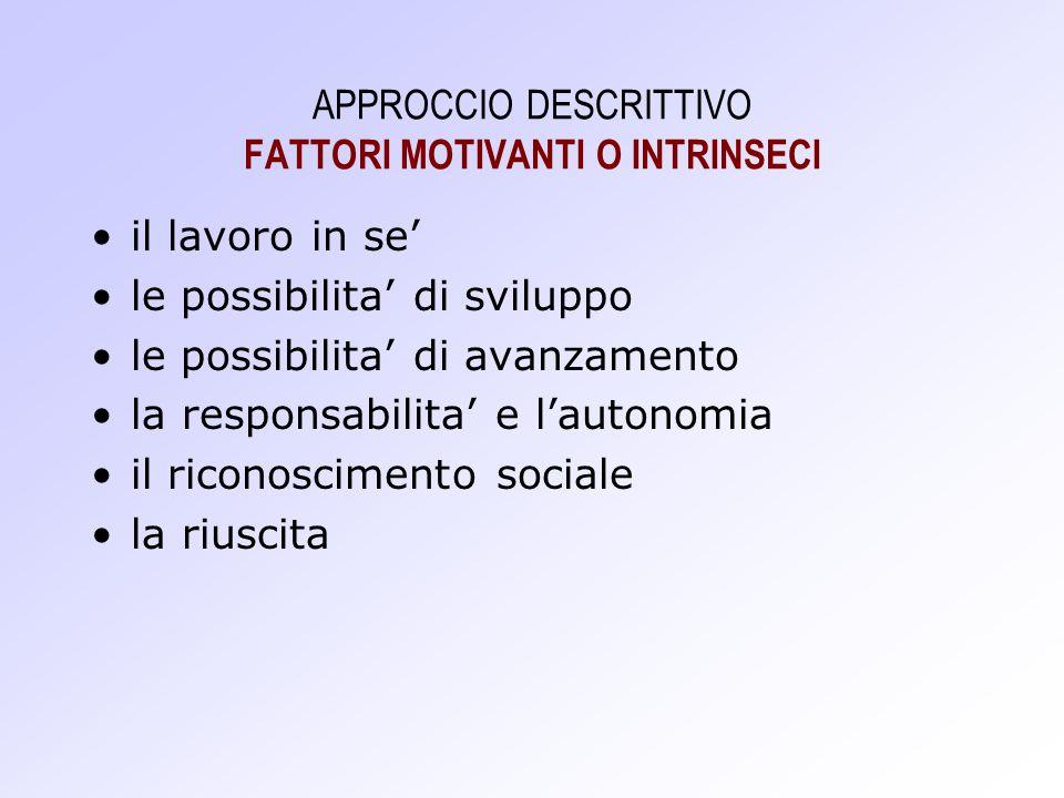 APPROCCIO DESCRITTIVO FATTORI MOTIVANTI O INTRINSECI