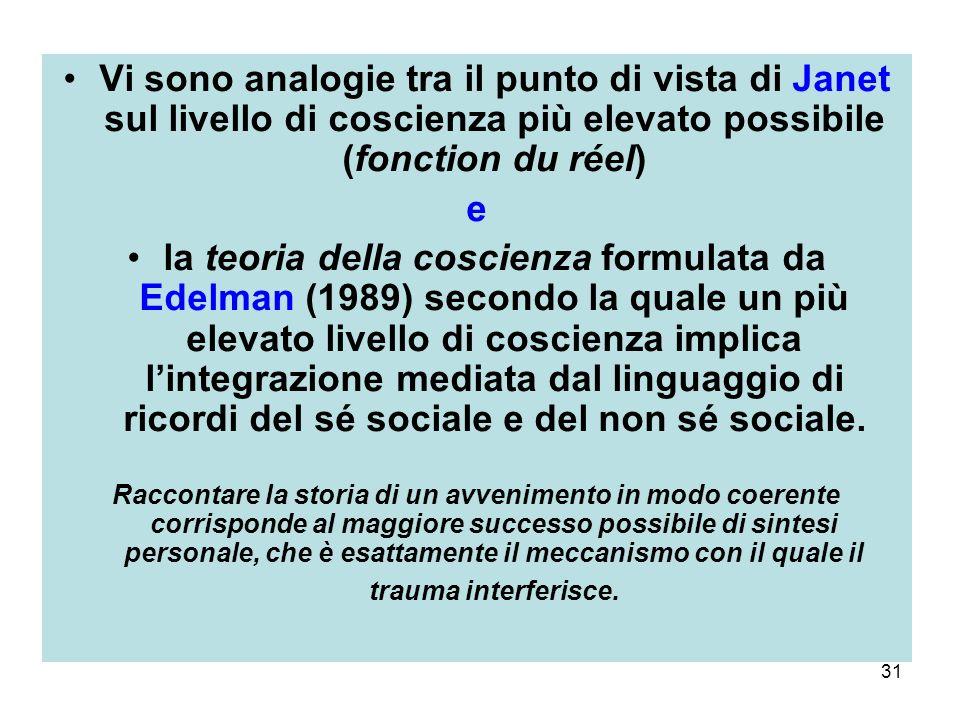 Vi sono analogie tra il punto di vista di Janet sul livello di coscienza più elevato possibile (fonction du réel)