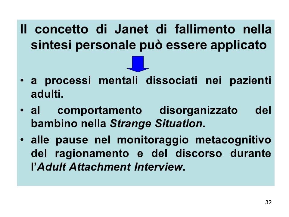 Il concetto di Janet di fallimento nella sintesi personale può essere applicato