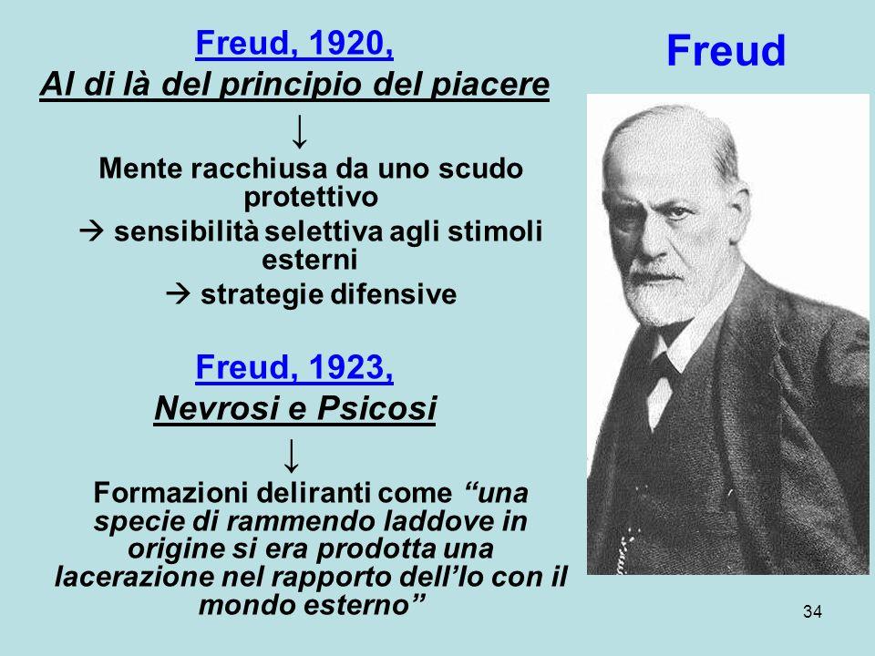 Freud ↓ Freud, 1920, Al di là del principio del piacere Freud, 1923,