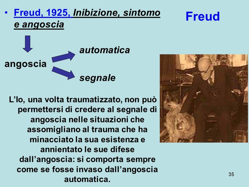 Freud Freud, 1925, Inibizione, sintomo e angoscia automatica angoscia