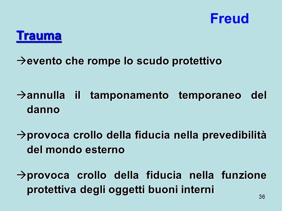 Freud Trauma evento che rompe lo scudo protettivo