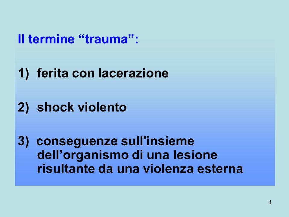 Il termine trauma : ferita con lacerazione. shock violento.