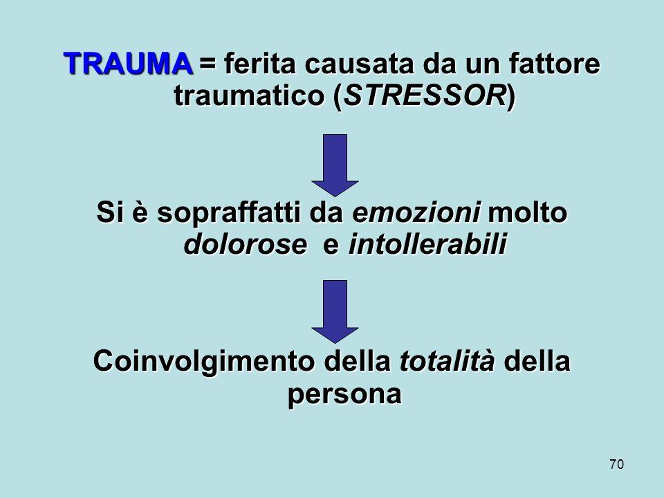 TRAUMA = ferita causata da un fattore traumatico (STRESSOR)