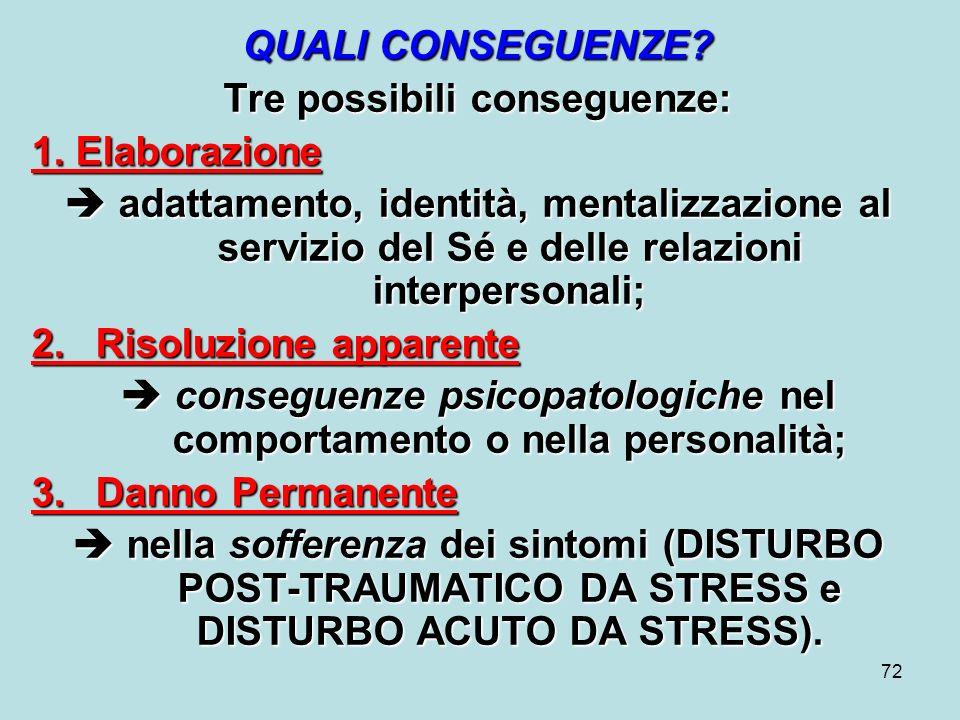 Tre possibili conseguenze: 1. Elaborazione