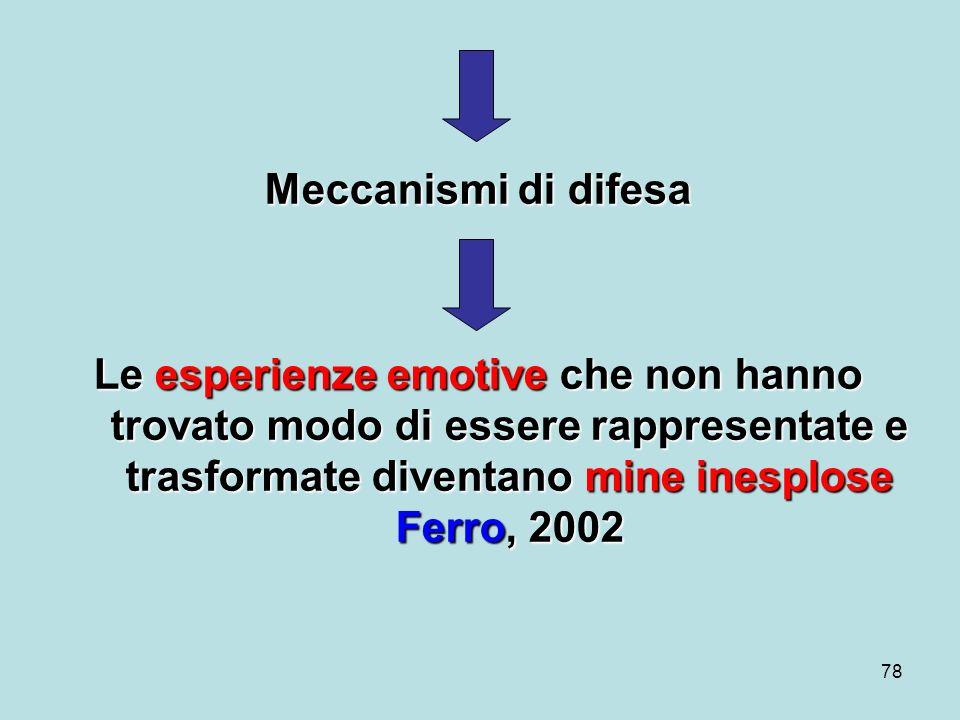 Meccanismi di difesa Le esperienze emotive che non hanno trovato modo di essere rappresentate e trasformate diventano mine inesplose Ferro, 2002.