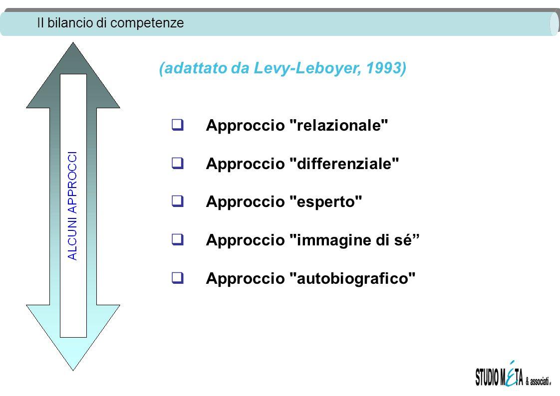 (adattato da Levy-Leboyer, 1993)