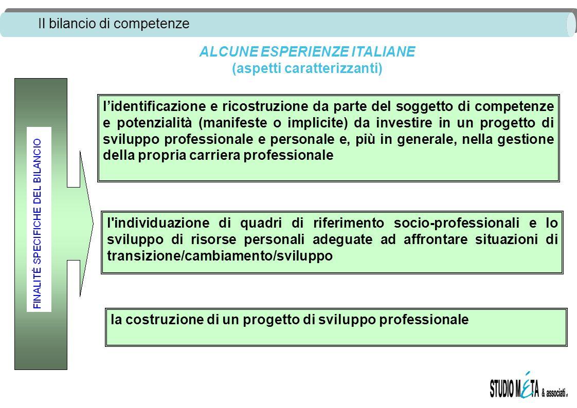 ALCUNE ESPERIENZE ITALIANE (aspetti caratterizzanti)