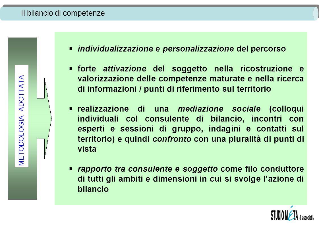 individualizzazione e personalizzazione del percorso