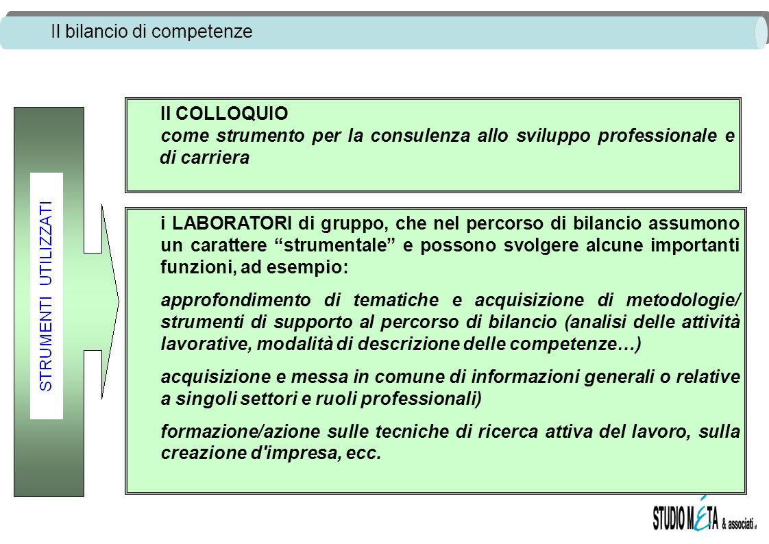 Il COLLOQUIO come strumento per la consulenza allo sviluppo professionale e di carriera.