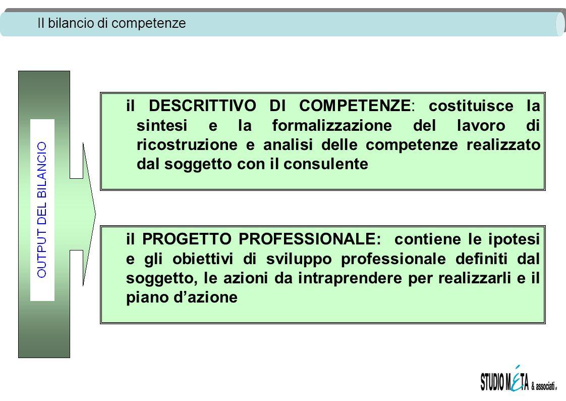 il DESCRITTIVO DI COMPETENZE: costituisce la sintesi e la formalizzazione del lavoro di ricostruzione e analisi delle competenze realizzato dal soggetto con il consulente