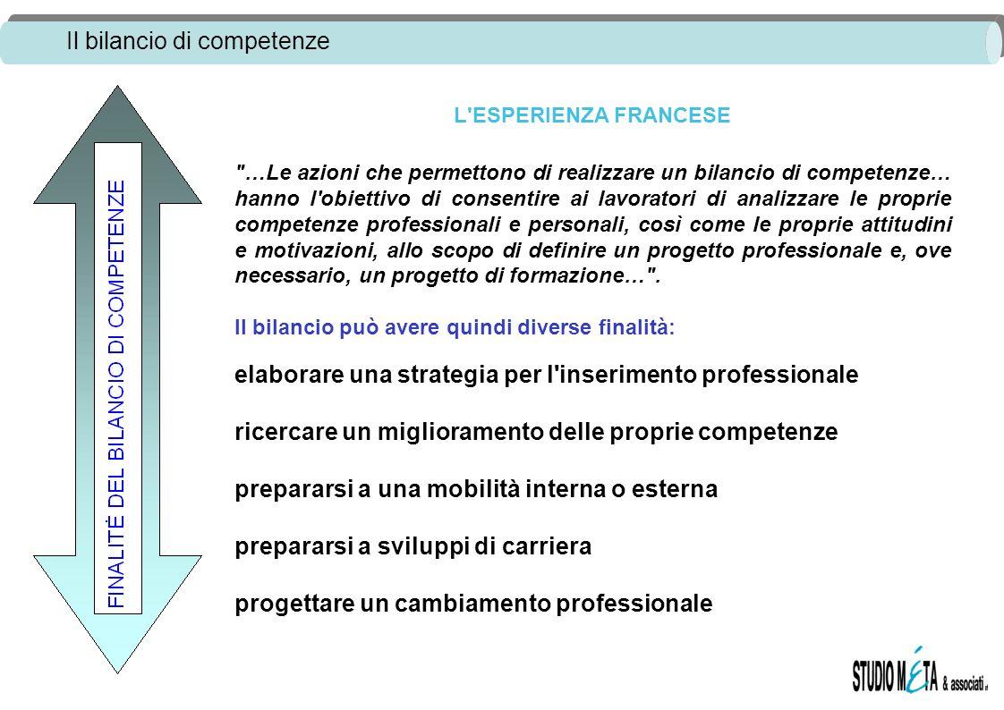 elaborare una strategia per l inserimento professionale