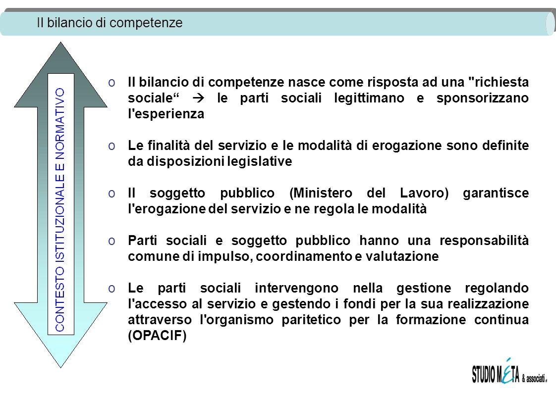 Il bilancio di competenze nasce come risposta ad una richiesta sociale  le parti sociali legittimano e sponsorizzano l esperienza