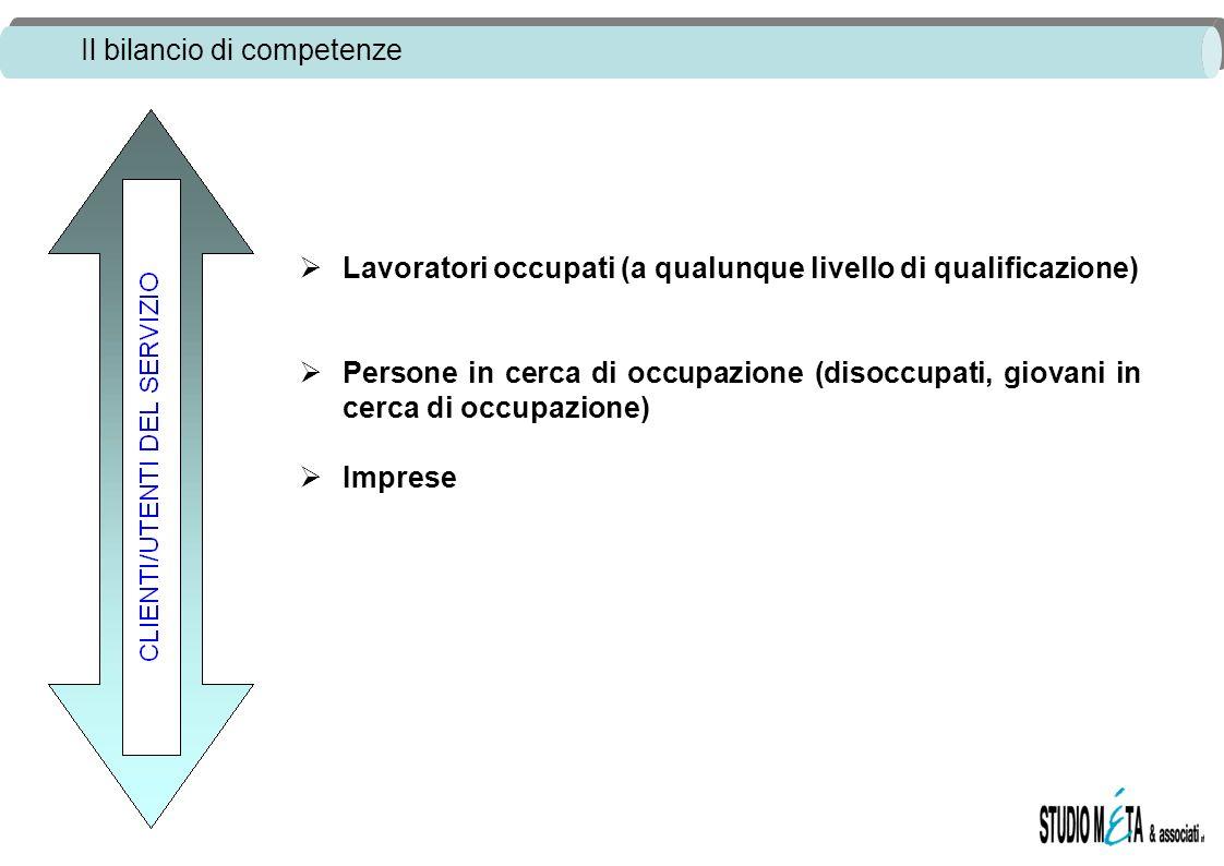 Lavoratori occupati (a qualunque livello di qualificazione)