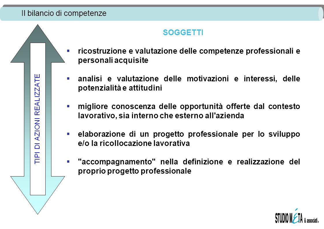 SOGGETTI ricostruzione e valutazione delle competenze professionali e personali acquisite.