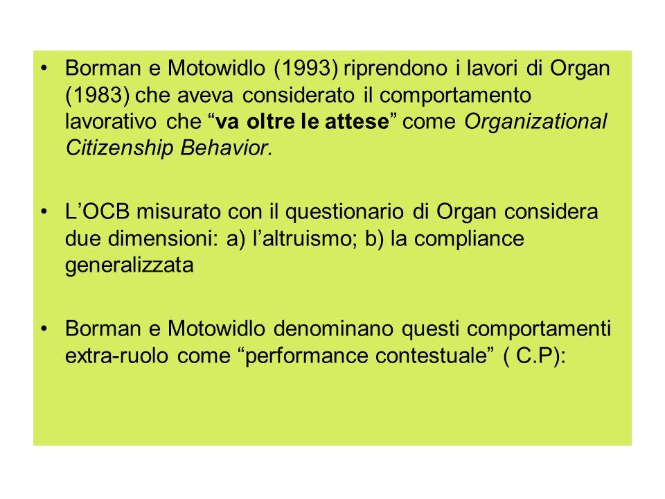 Borman e Motowidlo (1993) riprendono i lavori di Organ (1983) che aveva considerato il comportamento lavorativo che va oltre le attese come Organizational Citizenship Behavior.