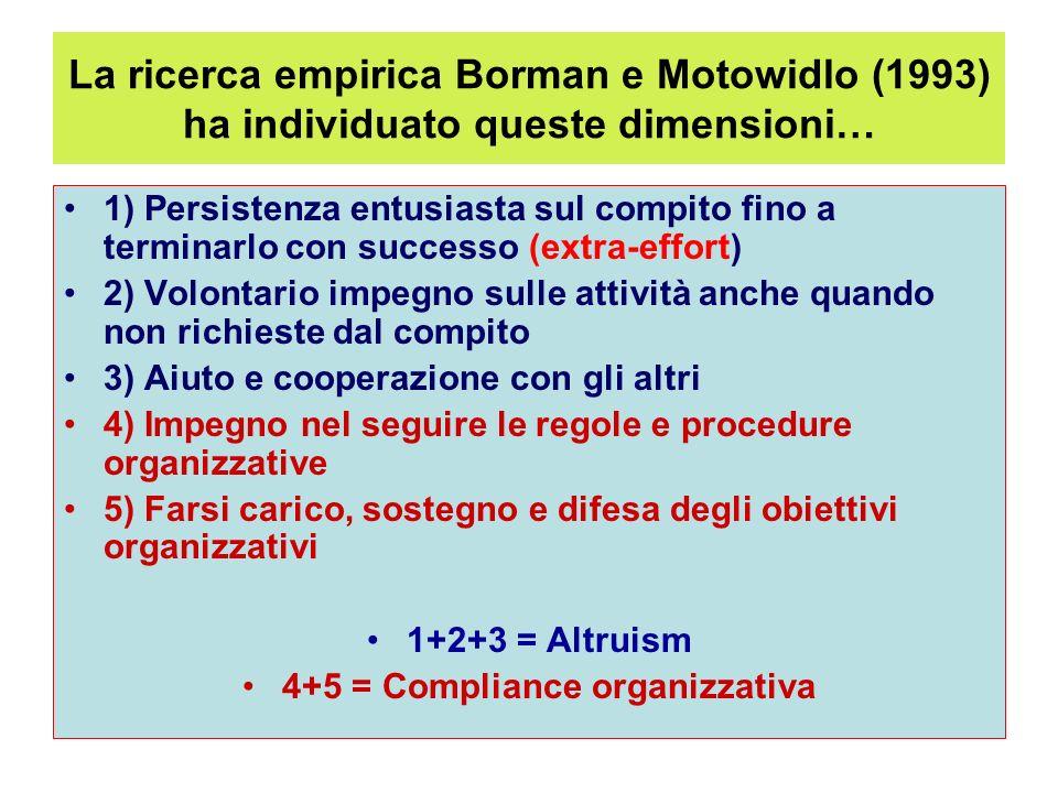 4+5 = Compliance organizzativa