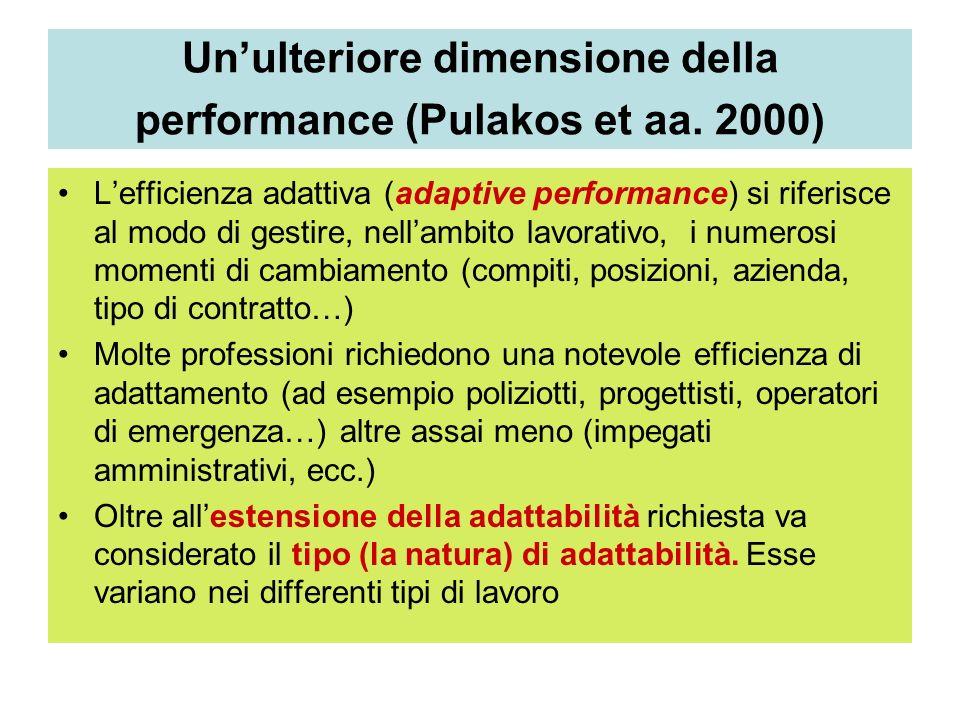 Un'ulteriore dimensione della performance (Pulakos et aa. 2000)