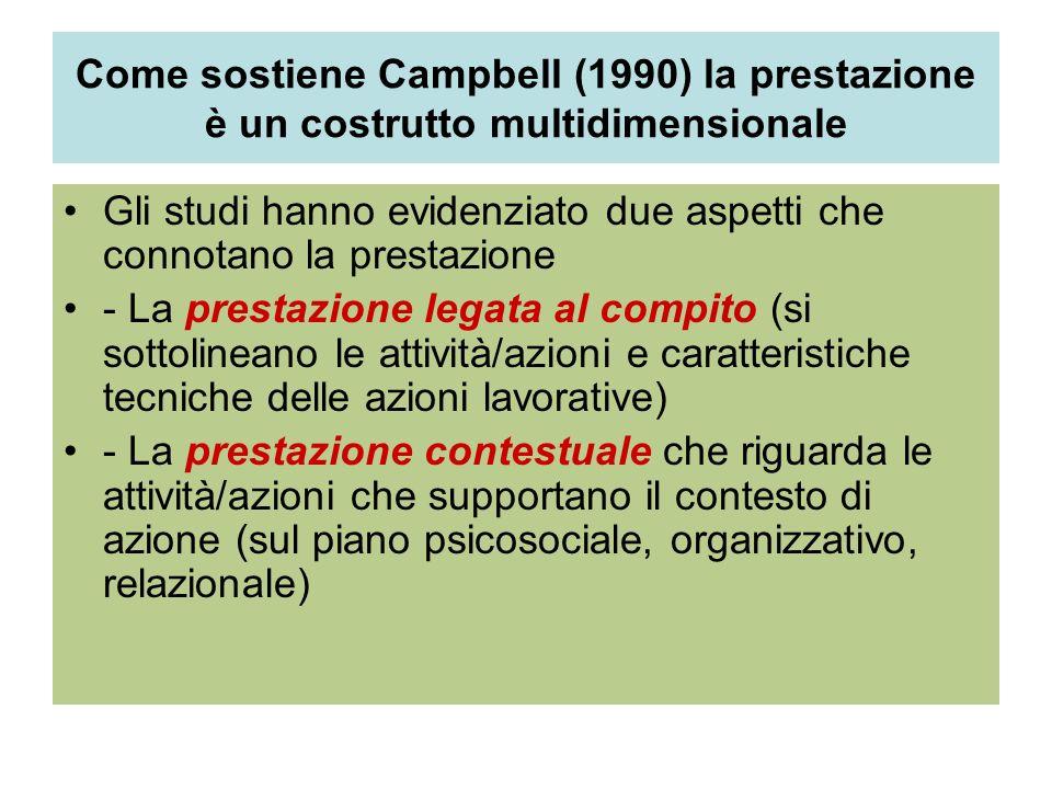 Come sostiene Campbell (1990) la prestazione è un costrutto multidimensionale