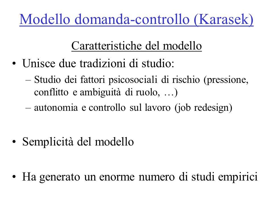 Modello domanda-controllo (Karasek)
