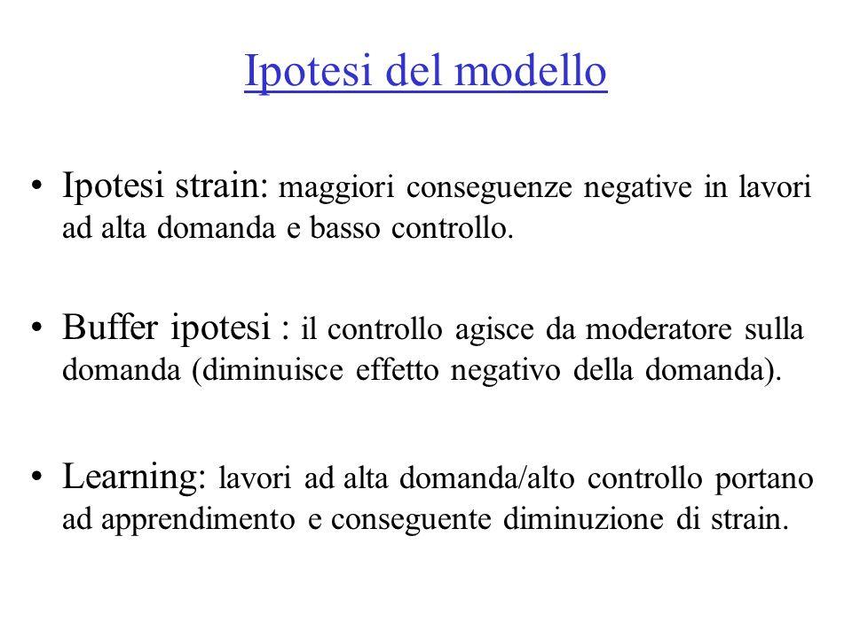 Ipotesi del modelloIpotesi strain: maggiori conseguenze negative in lavori ad alta domanda e basso controllo.