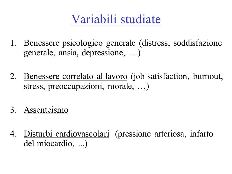Variabili studiate Benessere psicologico generale (distress, soddisfazione generale, ansia, depressione, …)