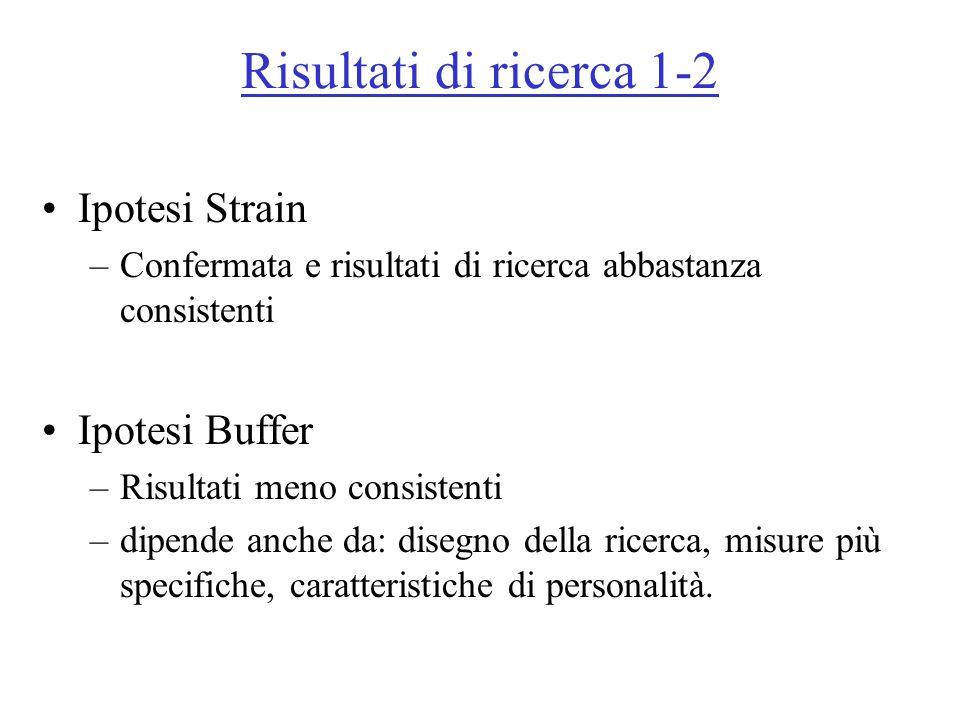 Risultati di ricerca 1-2 Ipotesi Strain Ipotesi Buffer