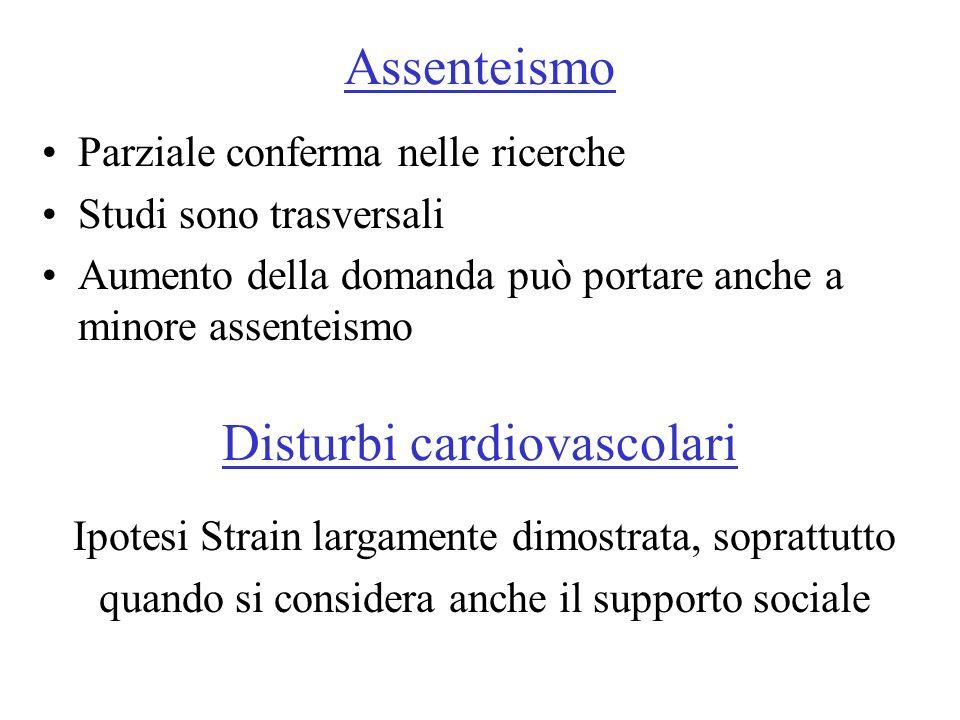 Disturbi cardiovascolari