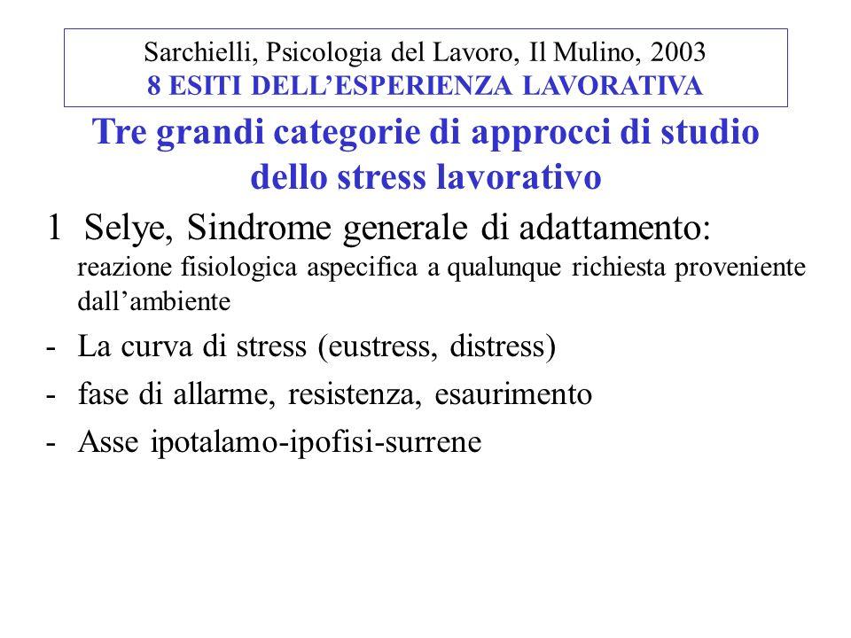 Tre grandi categorie di approcci di studio dello stress lavorativo