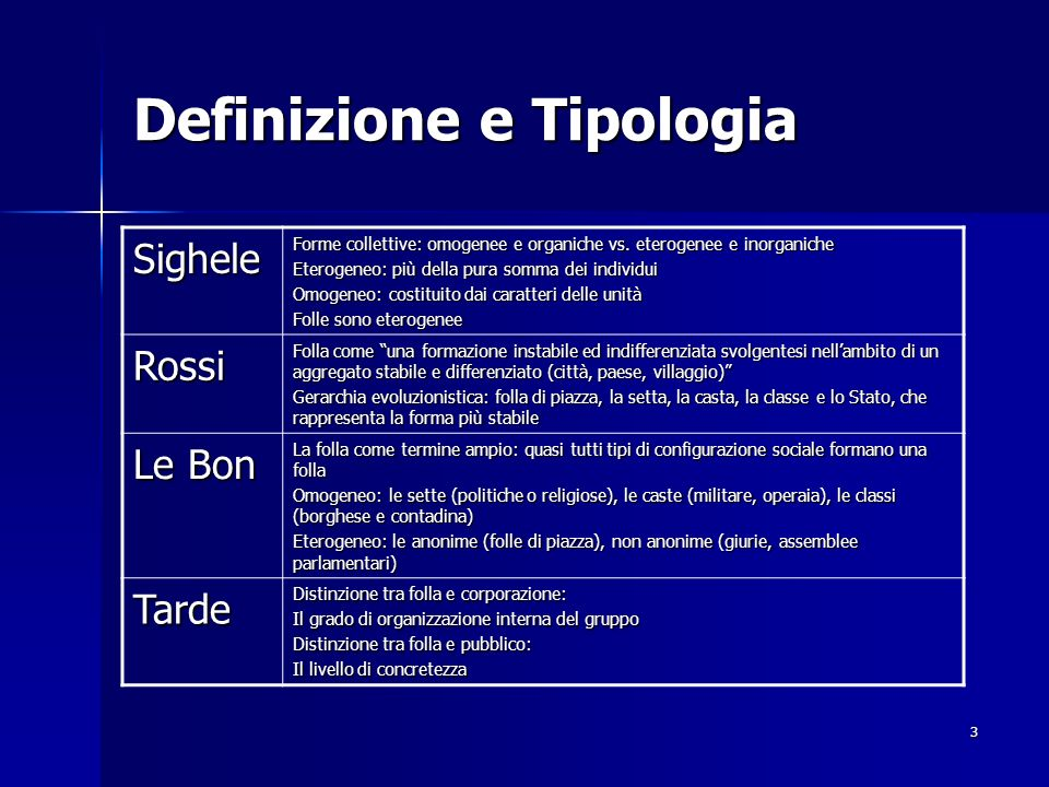 Definizione e Tipologia