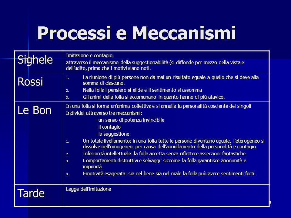 Processi e Meccanismi Sighele Rossi Le Bon Tarde