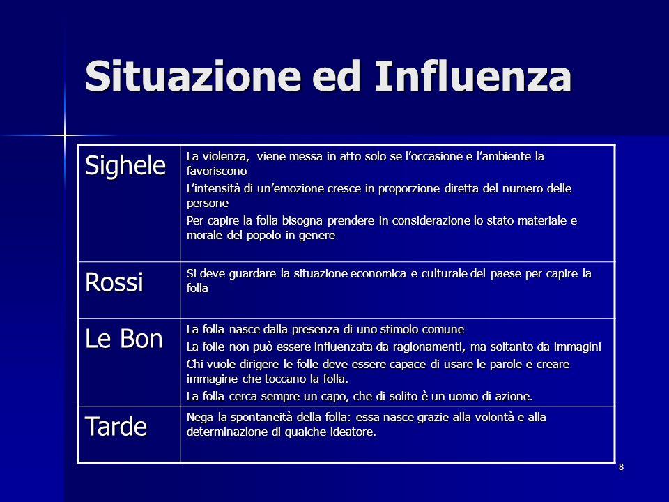 Situazione ed Influenza
