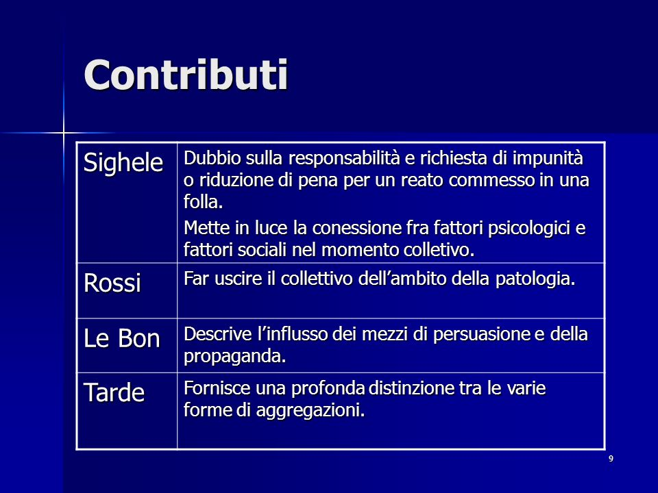 Contributi Sighele Rossi Le Bon Tarde