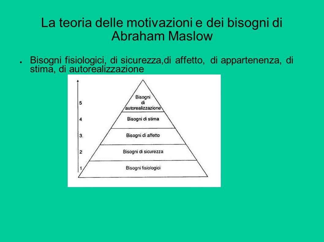 La teoria delle motivazioni e dei bisogni di Abraham Maslow
